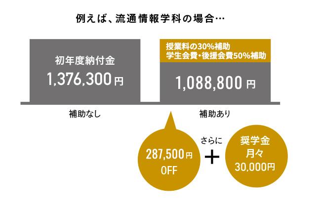 校 推薦 コロナ 指定 私立大学難化の陰に「指定校推薦」あり 東京理科大学が挑む学力格差是正の取り組みとは(アーバン